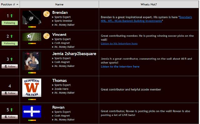 college football online game start your own online sportsbook