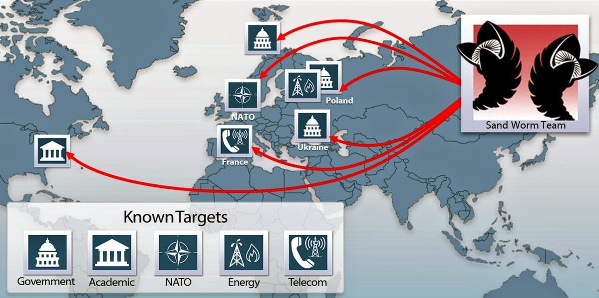 Hackers russos usam Bug da Microsoft para espionar a Ucrânia e autoridades da Otan