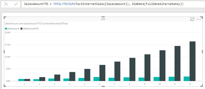 Dinesh's Blog :::: Being Compiled ::::: Power BI - Can we