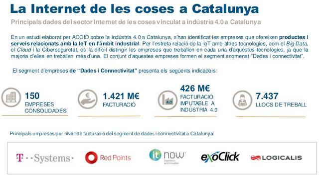 internet de las cosas en Cataluña