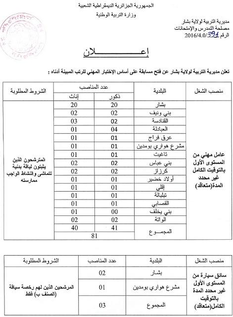 اعلان توظيف عمال مهنيين بمدبربة التربية لولاية بشار نوفمبر 2016