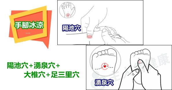 手腳冰涼怎麼辦?每天2分鐘,按壓這四個穴位就能緩解!(脾胃虛寒、肝氣鬱結)