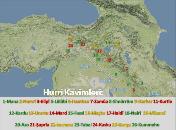 Hurriler, Kürtler, Urartular, Anadolu... Hurriler nelerdir, Huriler nerededir