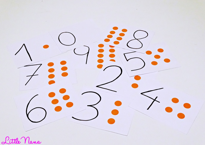 Recursos educativos basicos matematicas