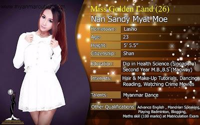 Nang Sandy Myat Moe