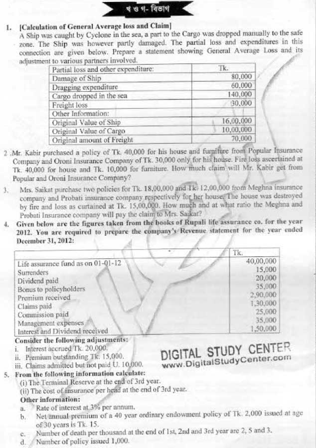 NU Hons  3rd Year Exam Suggestion (Dept  of Accounting