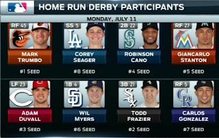 MLB HR Home Run Derby