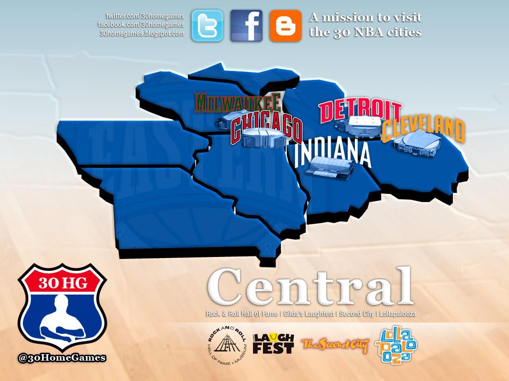 Central Division (NBA) #