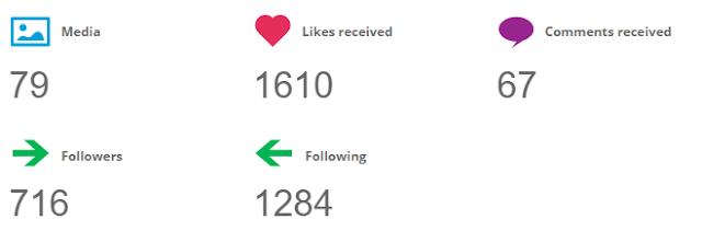 Ink361 ile Instagram İstatiklerinizi Görün!
