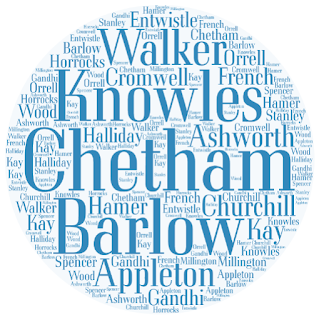Surnames: Walker, Knowles, Chetham, Barlow, Appleton