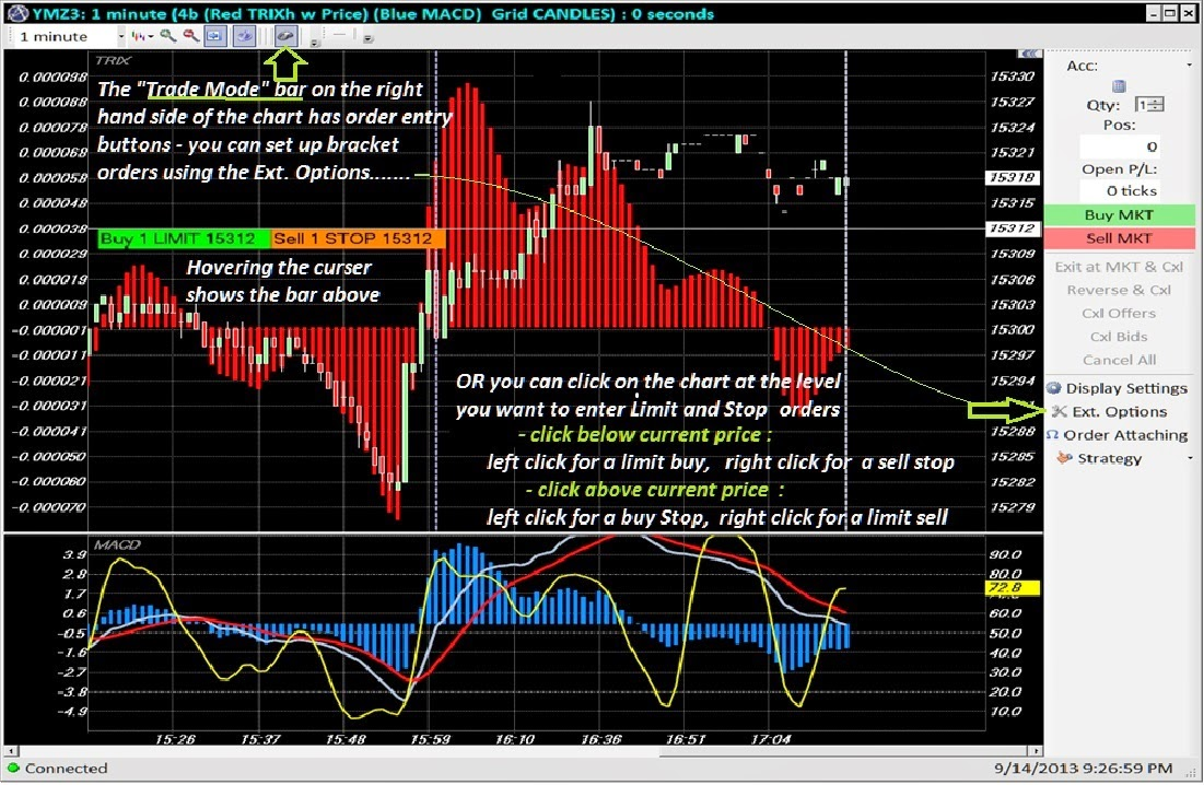 Apex trading system