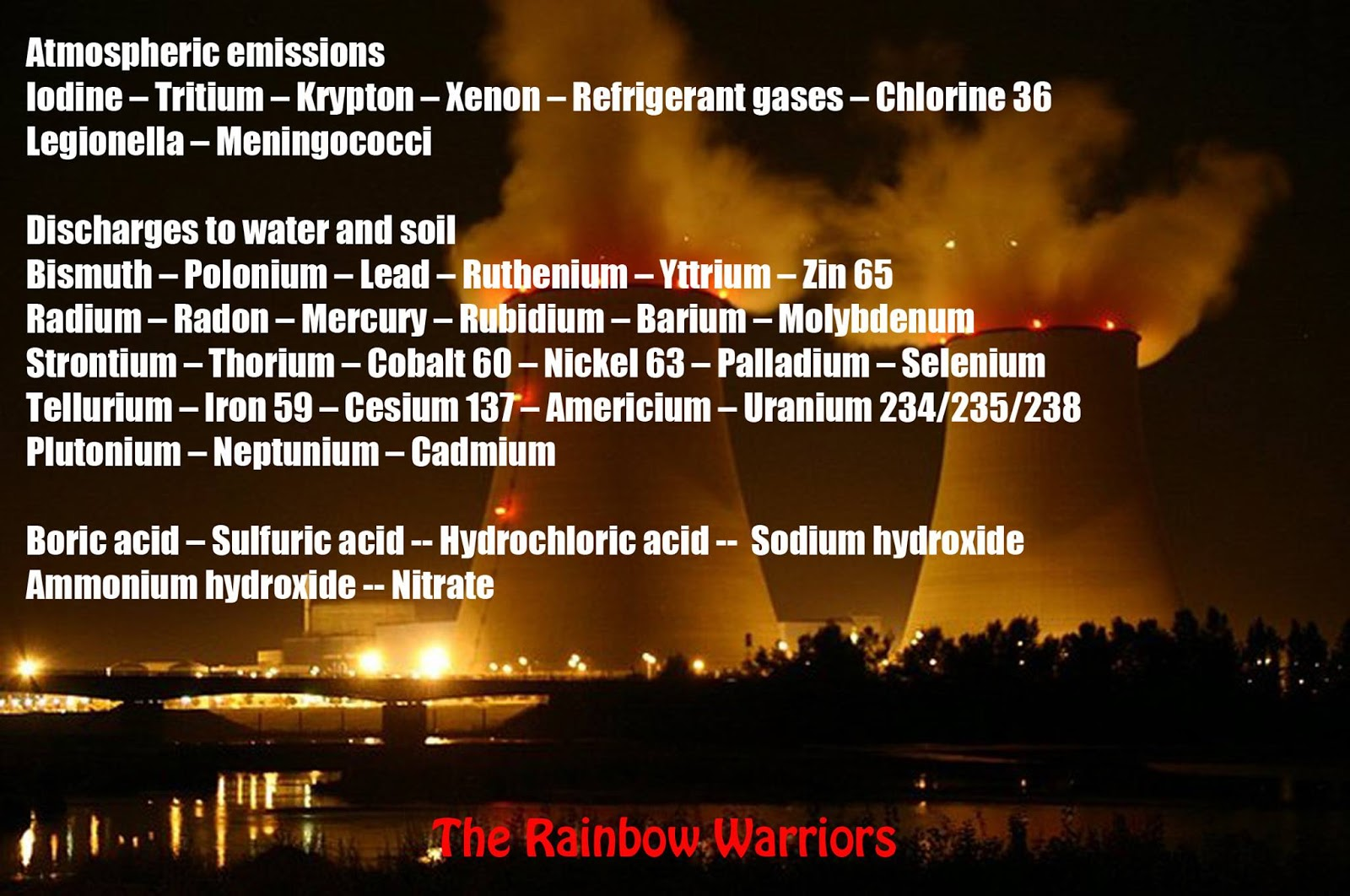 Radioactive krypton 85 gas released by all nuclear power stations there is also the risk of radiochemical actions and effects caused by krypton 85 containing plumes in other air borne pollutants like the latters biocorpaavc