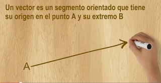 Vectores. Manuel Angel Domínguez