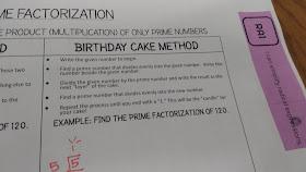 Birthday Cake Method For Radicals