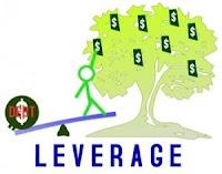 Leverage adalah penggunaan aset dan sumber dana  Pengertian dan Jenis-jenis Leverage