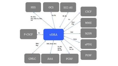 Cisco Tutorials and Materials, Cisco Certifications, Cisco Guides