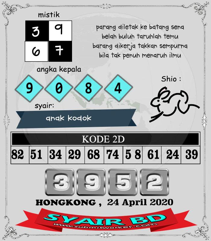 Perkiraan HK Jumat, 24 April 2020 - syair bd hk