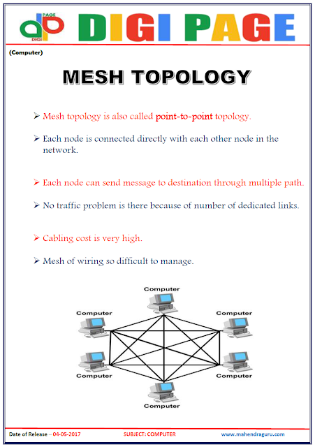 DP | MESH TOPOLOGY | 4 - JUNE - 17 |