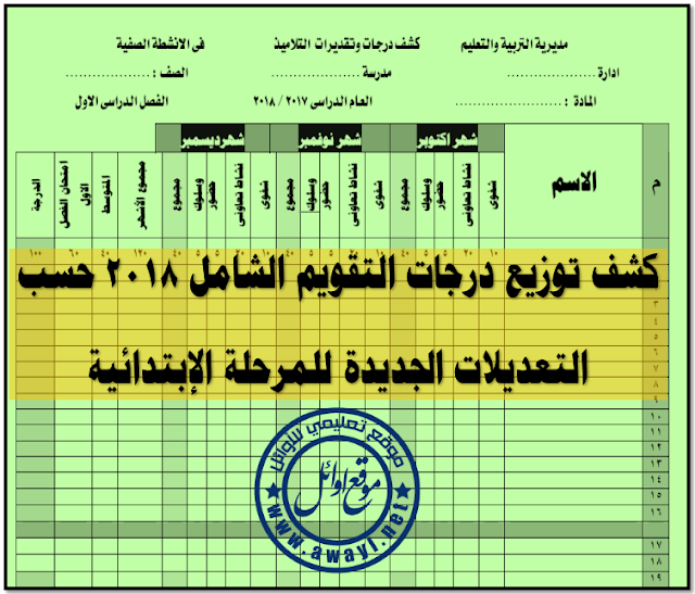 كشف توزيع درجات التقويم الشامل 2018 حسب التعديلات الجديدة للمرحلة الإبتدائية