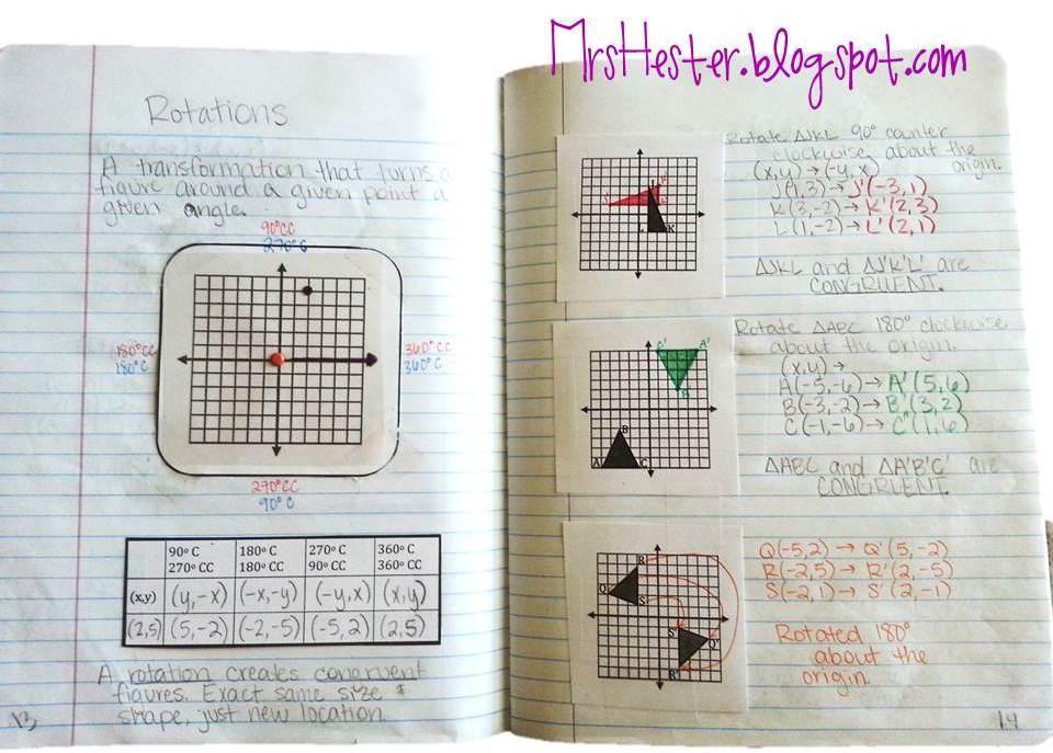 Mrs. Hester\'s Classroom : Unit 1: 8th Grade Math