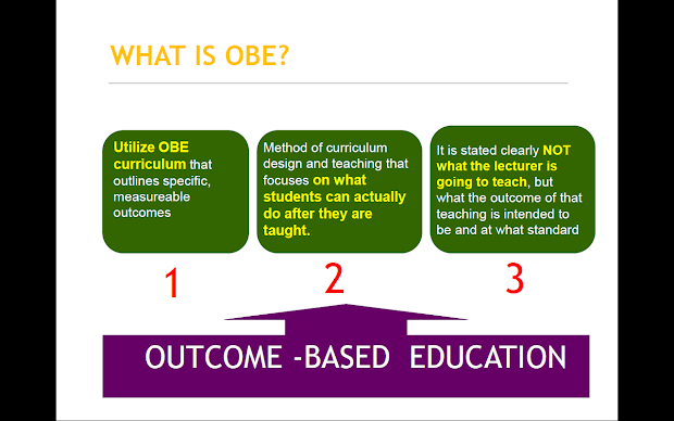 Knowledge End Outcome Based Education Part1