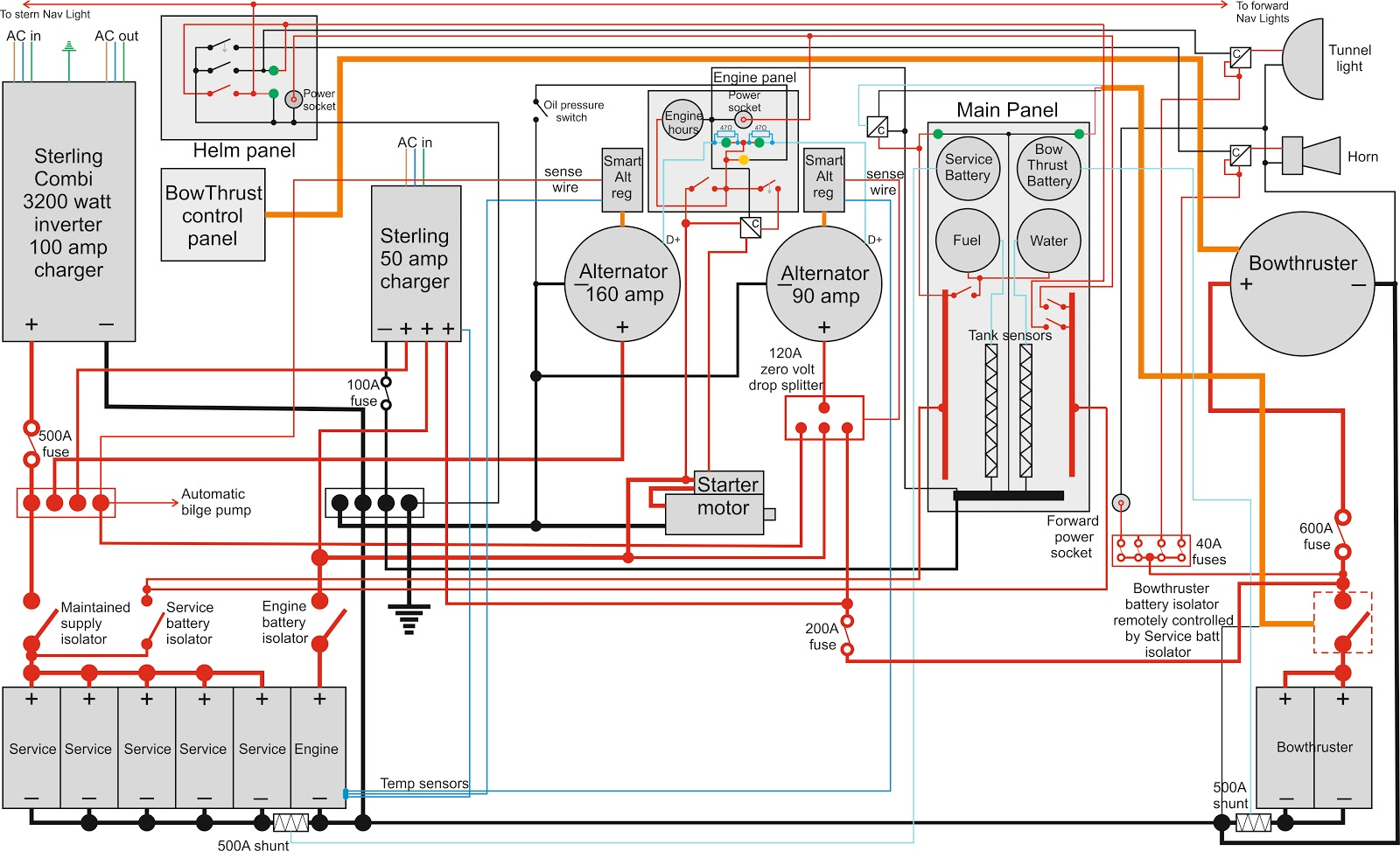 medium resolution of dc boat wiring diagram