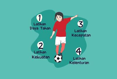 Kondisi Fisik dan Latihan Fisik Pemain Futsal