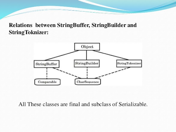 Difference between StringBuffer and String in Java