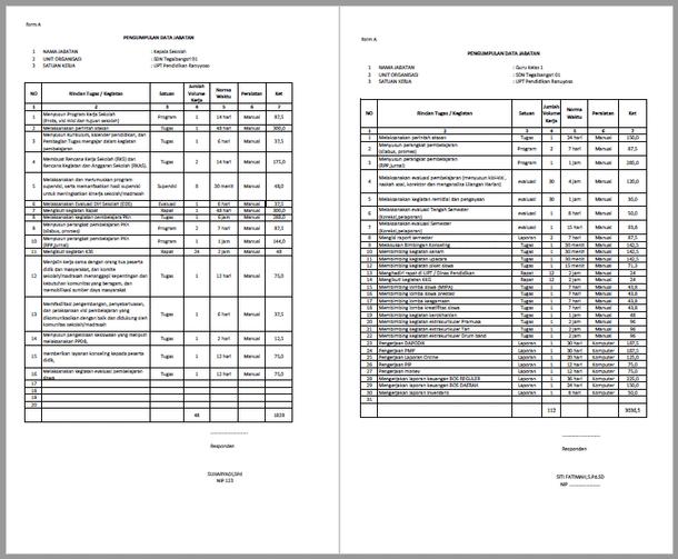 File Pendidikan Contoh Format Dan Aplikasi Analisis Beban Kerja (Abk)
