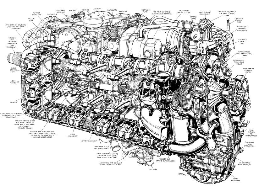 Ferrari V12 Engine Diagram - TSB Wiring Diagrams
