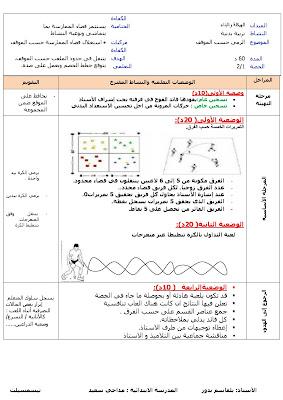 مذكرات مادة التربية البدنية الاسبوع (24) المقطع (3) الرمي حسب الموقف السنة الرابعة ابتدائي الجيل الثاني