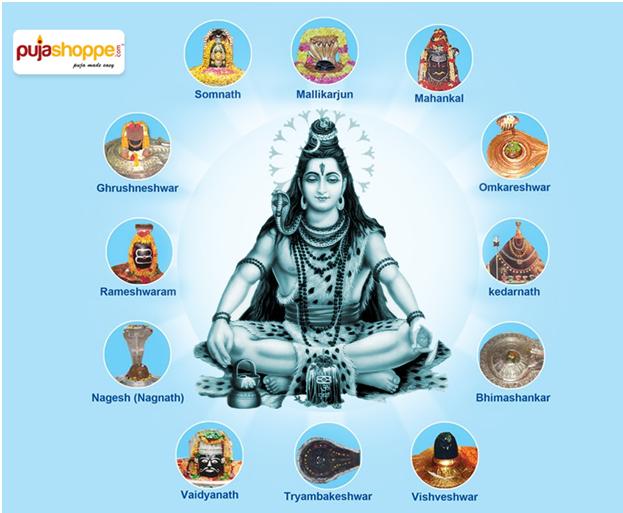 12 Jyotirling Belonging to Lord Shiva