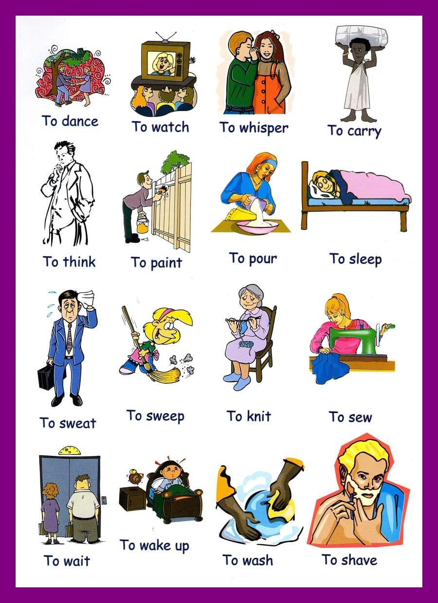 Cara Memperbanyak Vocab Bahasa Inggris