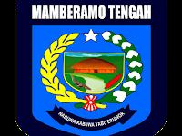Hasil Quick Count Pilkada Kab Memberamo Tengah 2018/2019