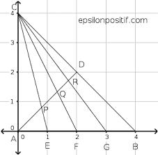 Soal dan Pembahasan PMB STIS 2015 Matematika
