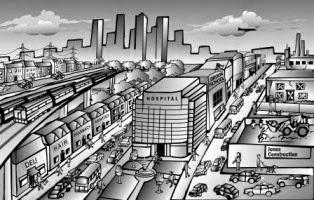 pengertian kota