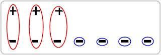 Cara sederhana memahami penjumlahan bilangan bulat