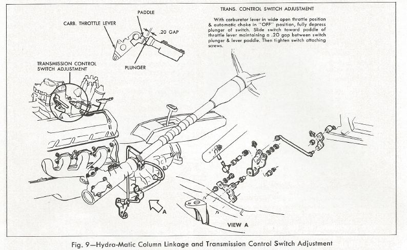 1970 CHALLENGER TRANSMISSION WIRING DIAGRAM  Auto Electrical Wiring Diagram