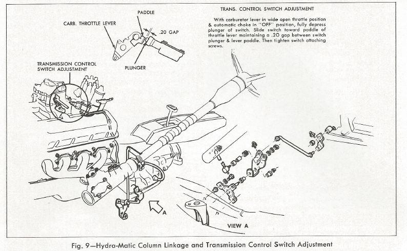 camaro engine diagram 1st generation