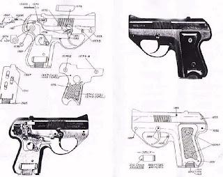 Armas de Fuego: calibre 45