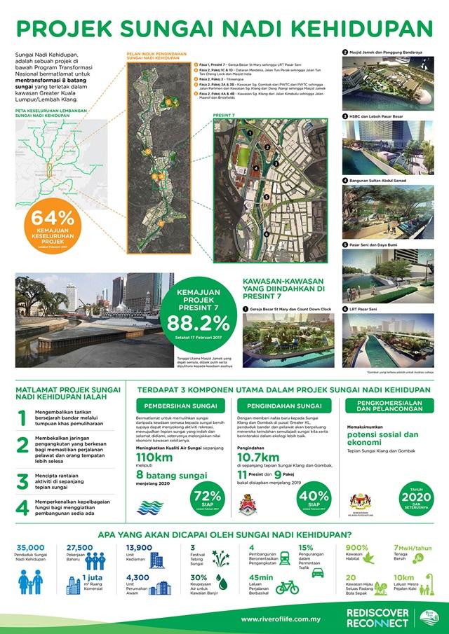 Kolam Biru Kuala Lumpur