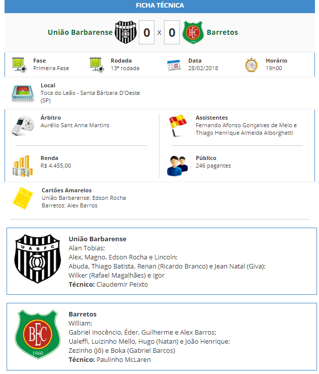 Ficha técnica de União Barbarense 0 x 0 Barretos