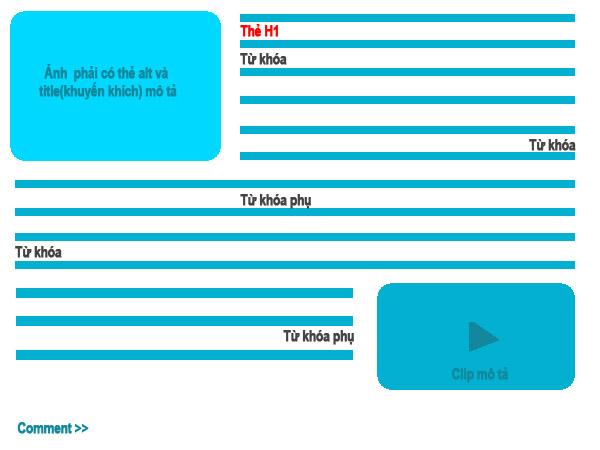 Seo onpage - Tối ưu cách trình bày nội dung