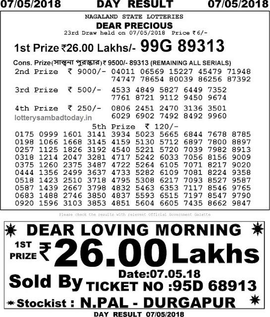 lottery sambad 7 may 2018 4pm result