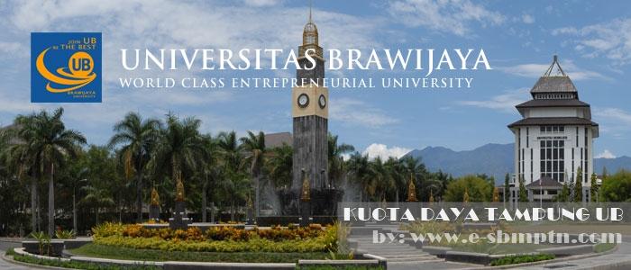 Daya Tampung UB (Universitas Brawijaya)