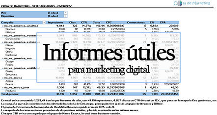Informes útiles de marketing digital