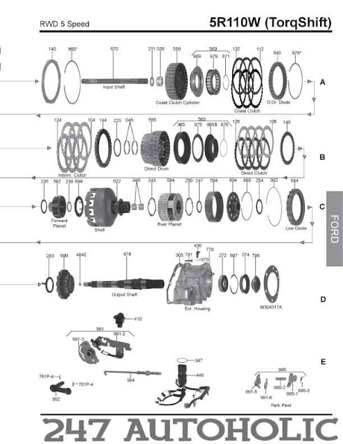 96 Lincoln Town Car Dash Wiring Diagram. Lincoln. Auto