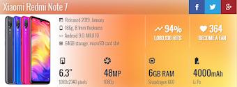 Redmi Note 7 Pro Price Leak, Feature Compair 2019
