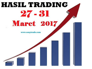 Hasil Trading 27 - 31 Maret 2017