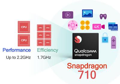 Snapdragon 710 (10nm) Baru Saja Dirilis Qualcomm Dengan Teknologi Multi-Core AI